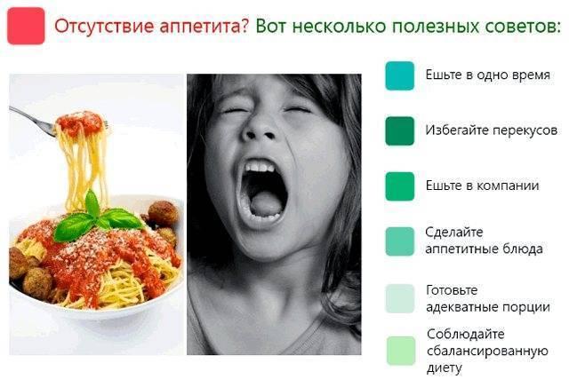 Еще ложечку... почему ребенок плохо ест. плохой аппетит