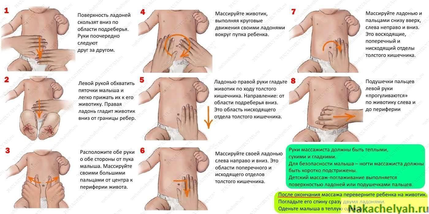 Массаж животика: первая помощь грудничку при запорах