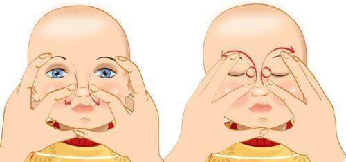 Непроходимость слезного канала у грудничка: симптомы и лечение