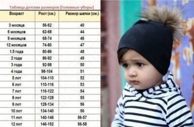 Размер пелёнок для новорождённого?