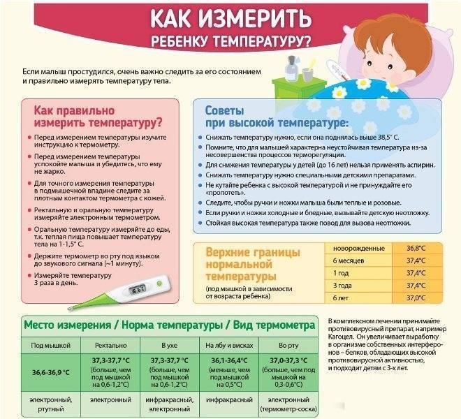 Какая должна быть нормальная температура тела у ребенка?