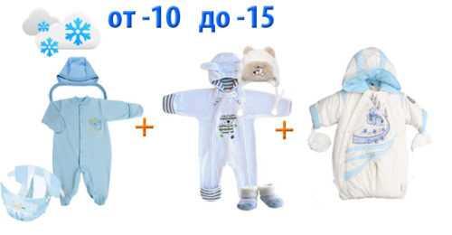 Роддом, выписка новорожденных: список вещей, во что одеть ребенка
