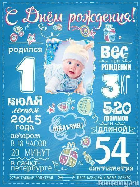 Метрика для новорожденных: как сделать самой, вышивка, фотошоп, крестиком, из дерева, для девочек и мальчиков