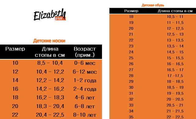 Размер одежды: таблица для детей по возрасту
