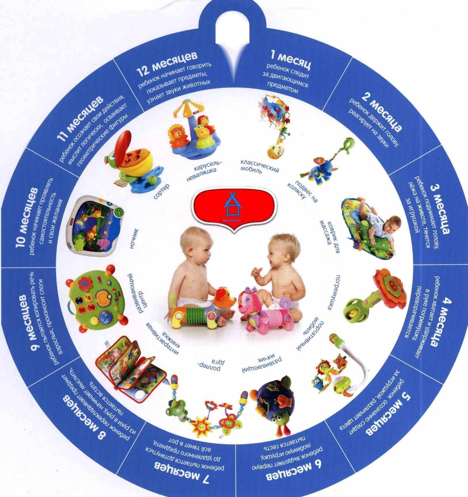Скачки роста у детей до года: рекомендации для мамы