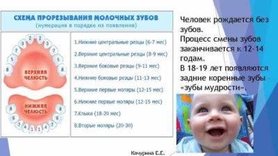 Советы мамам: что делать, если появилась температура при прорезывании зубов