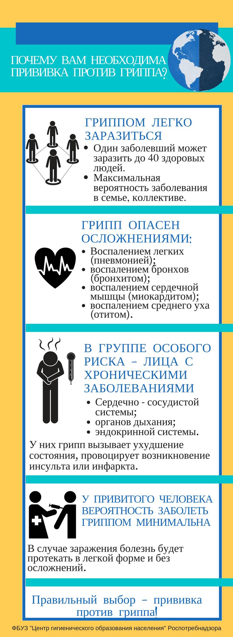 Орви у грудничка: симптомы простуды у новорожденных и детей до года, лечение и профилактика