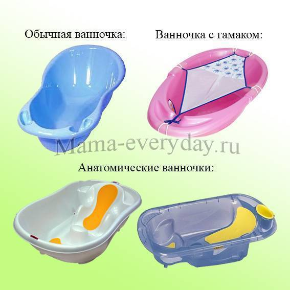 Горка для купания новорожденных (31 фото): выбираем детскую подставку в ванну для младенцев. с какого возраста использовать? отзывы