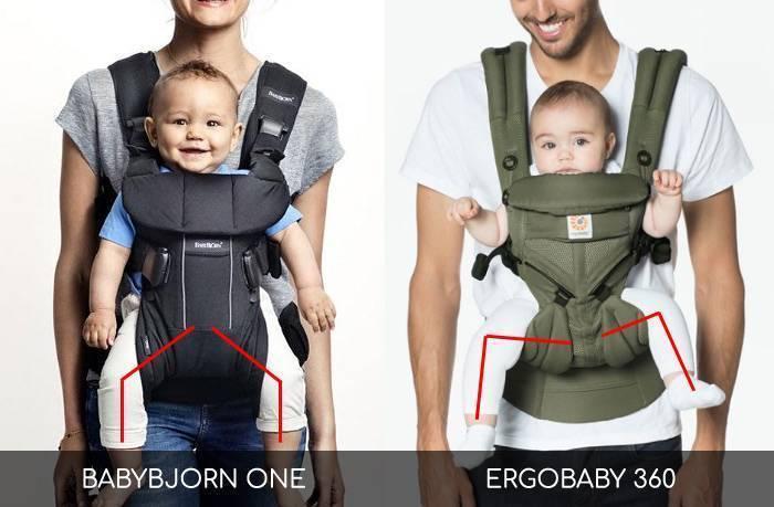 Эрго-рюкзак в три месяца. да или нет? - можно ли сидеть в 3 месяца - запись пользователя бабка's soul (objjjorka) в сообществе все о слингах в категории слинг-рюкзак - babyblog.ru
