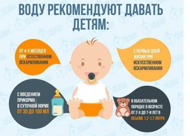 Нужно ли давать воду новорожденным детям при грудном, искусственном, смешанном вскармливании. помогает ли вода при икоте?