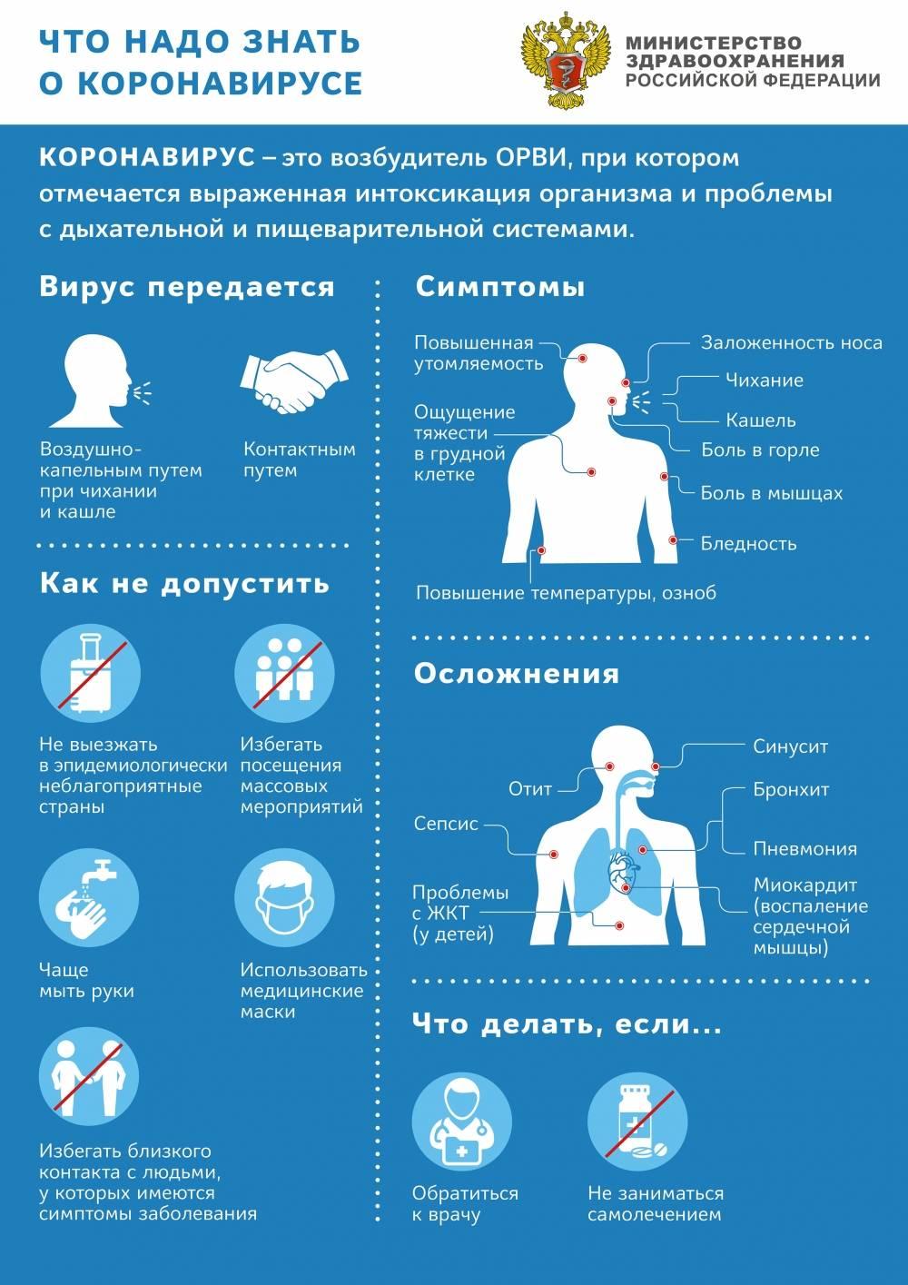 Головная боль у грудничка симптомы. почему появляется головная боль у детей? признаки головной боли у малышей