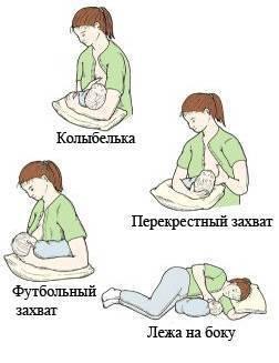 Самые удобные позы для кормления грудью