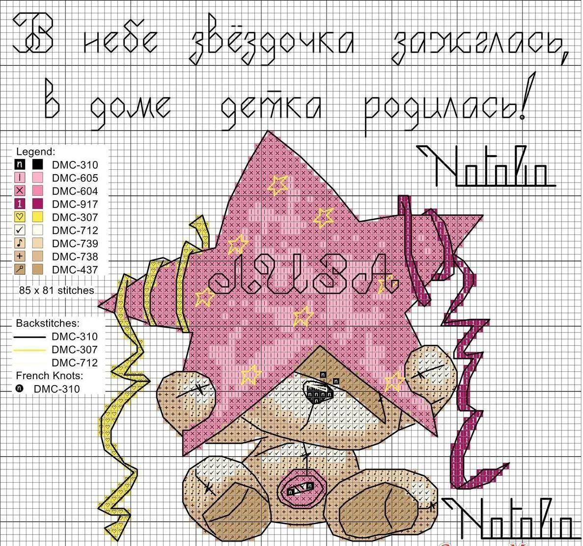 Детская метрика онлайн