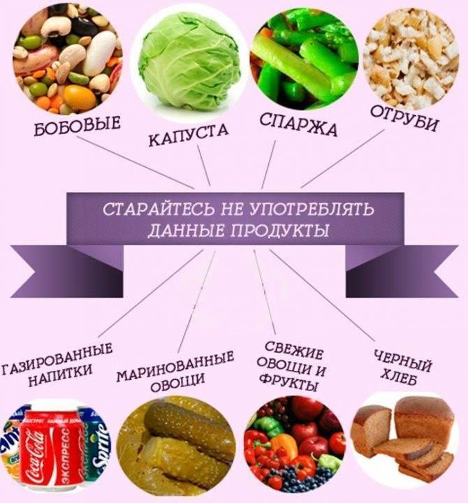 Сбалансированная диета для мамы при гв