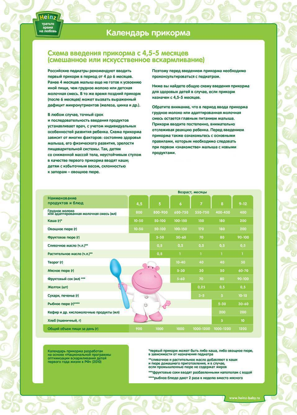 Питание ребенка-искусственника в 7 месяцев: кормим правильно и вкусно