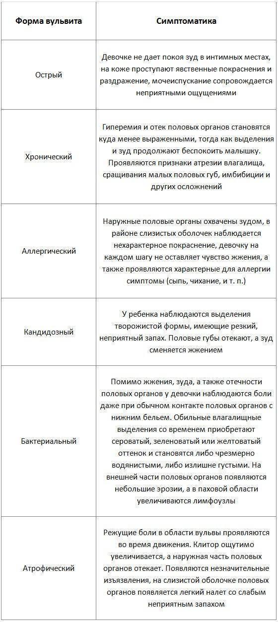 Синехии половых губ - сросшиеся половые губы - запись пользователя тамара (homiak) в сообществе здоровье новорожденных в категории особенности девочек - babyblog.ru