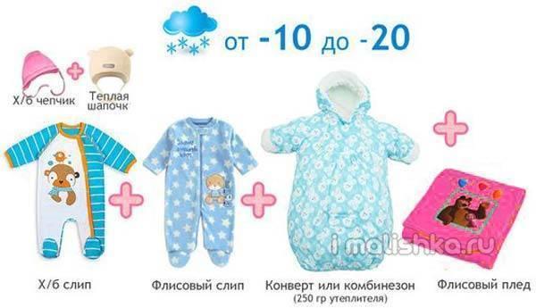 Как одеть ребенка: инструкция в картинках для родителей грудничка - запись пользователя мария (masha_gold) в сообществе развитие от рождения до года в категории на прогулке - babyblog.ru