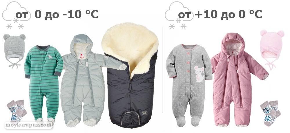 Что одевать на новорождённого летом?? - что одевать новорожденному на улицу летом - запись пользователя алла (id772097) в сообществе образ жизни беременной в категории приданое для малыша - babyblog.ru