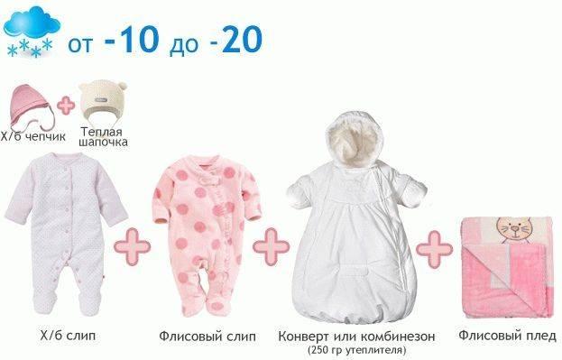 Как одеть ребенка до года на прогулку. в картинках! - как одевать грудничка на улицу - стр. 7 - запись пользователя alena (id1080737) в сообществе развитие от рождения до года в категории на прогулке - babyblog.ru