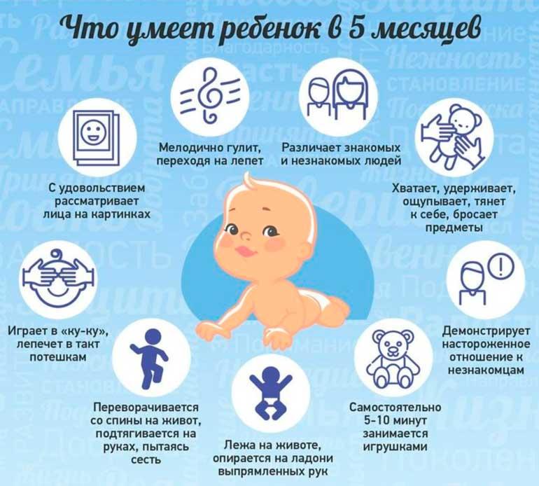 Переворачивается на живот и плачет... - ребенок переворачивается на живот и плачет - запись пользователя ura6ka (id786472) в сообществе развитие от рождения до года в категории физическое развитие - babyblog.ru