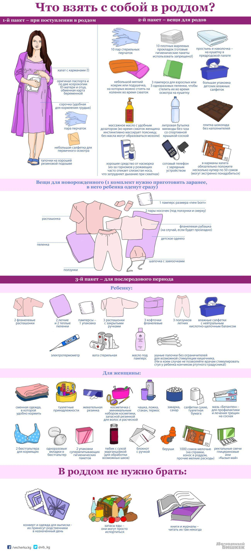 Список вещей для новорожденного (в первые 2 месяца)!!! - список вещей для новорожденного - запись пользователя я мама (olik-ya) в сообществе выбор товаров в категории детское приданное: на выписку, конверты, пеленки - babyblog.ru