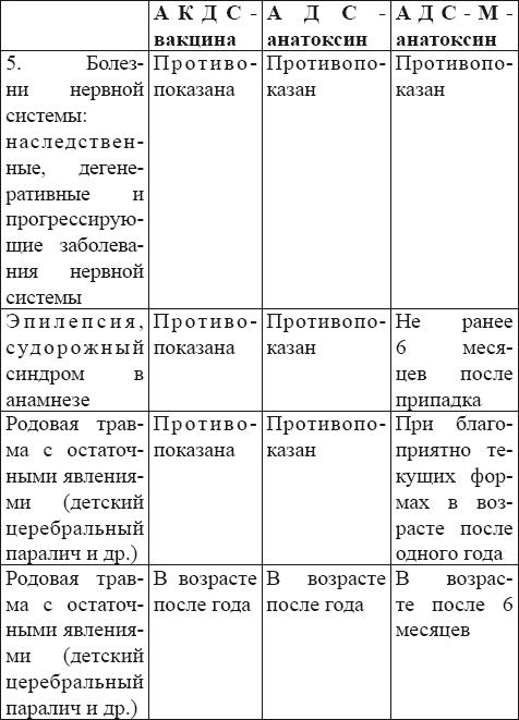 Витамин к, делать укол или капли? - запись пользователя мамазавр (id2606157) в сообществе здоровье новорожденных в категории профилактика - babyblog.ru