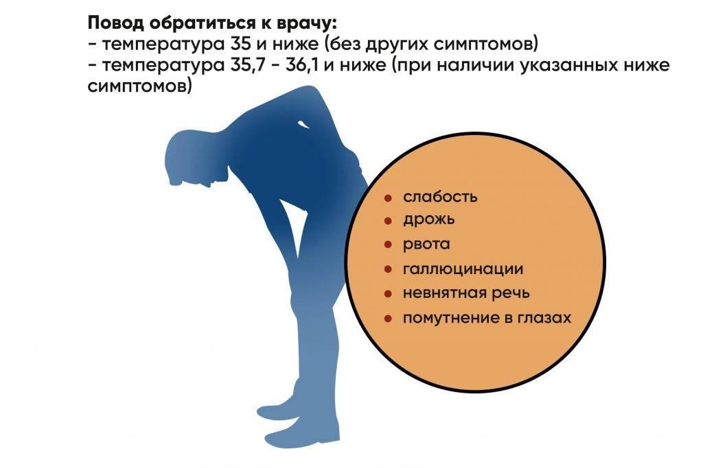 Пониженная температура тела у детей и ее причины.
