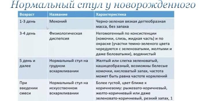 Стул при смешанном вскармливании - стул у новорожденных при смешанном вскармливании - запись пользователя romashka (romashka1602) в сообществе здоровье новорожденных в категории стул новорожденного - babyblog.ru
