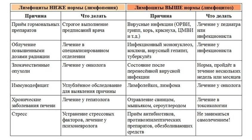 Детская урология PEDUROLOGY.RU