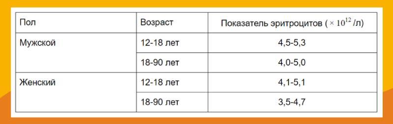 Как безболезненно сдать анализы крови 3-месячному ребенку? - запись пользователя екатерина (id2313003) в сообществе здоровье новорожденных в категории анализы - babyblog.ru