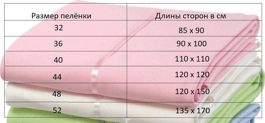 Размер пелёнок для новорождённого? - размер пеленок - запись пользователя светланка (msgrin) в сообществе благополучная беременность в категории одежда, игрушки - babyblog.ru