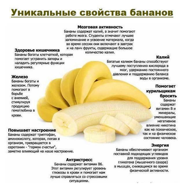 Когда можно давать банан грудничку на гв, со скольки месяцев, какие бананы