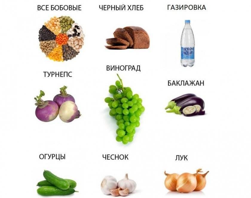 Список газообразующих продуктов питания