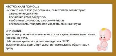 Хрипы у грудничка - запись пользователя юлианна (id2281013) в сообществе здоровье новорожденных в категории простудные заболевания - babyblog.ru