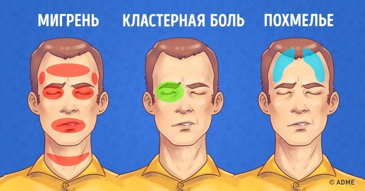 Как понять, что у грудничка болит голова, и что делать? симптомы - как определить головную боль у новорожденного