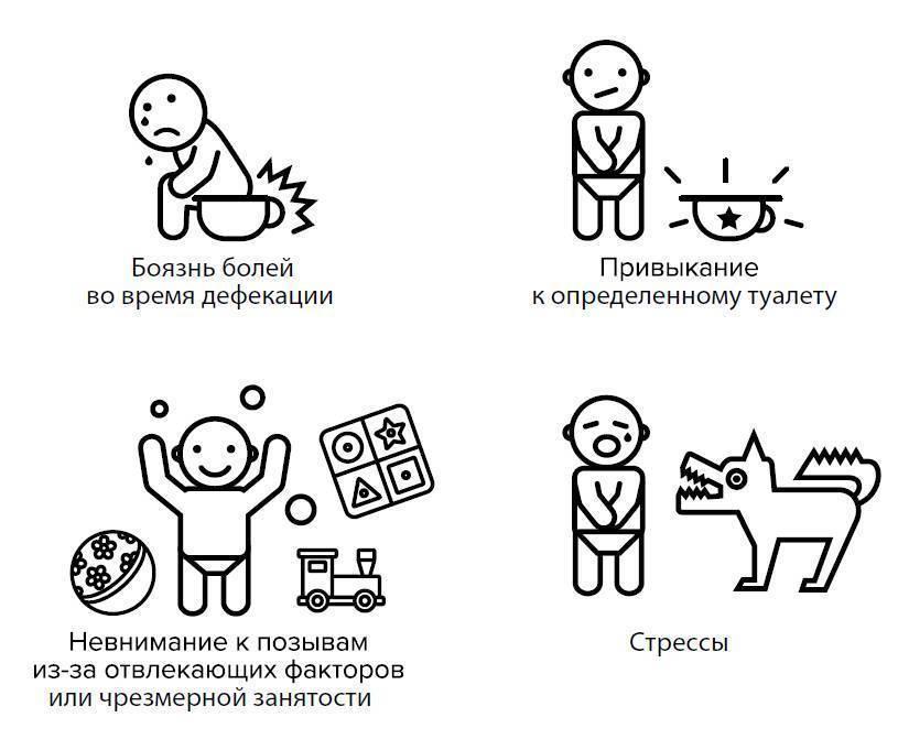 Запор у ребенка 4-5 лет: что делать в домашних условиях, причины