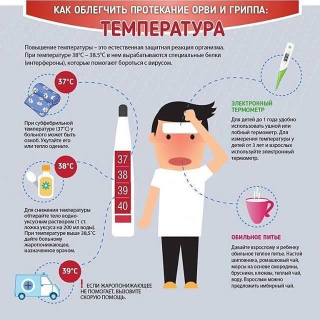 Что делать при температуре и боли в животе у ребенка