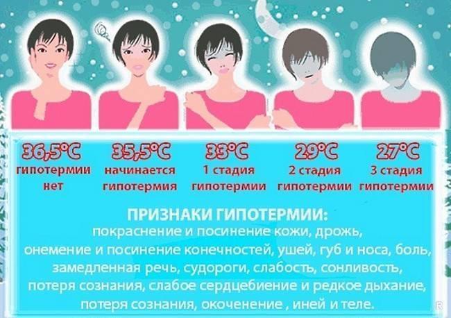 35,5 - причины низкой температуры тела, что делать?   здрав-лаб