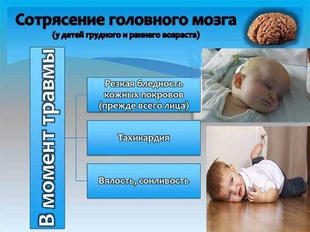 Как вовремя определить сотрясение головного мозга у детей?