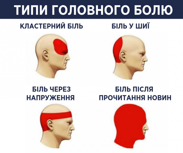 Как понять что болит голова у новорожденного