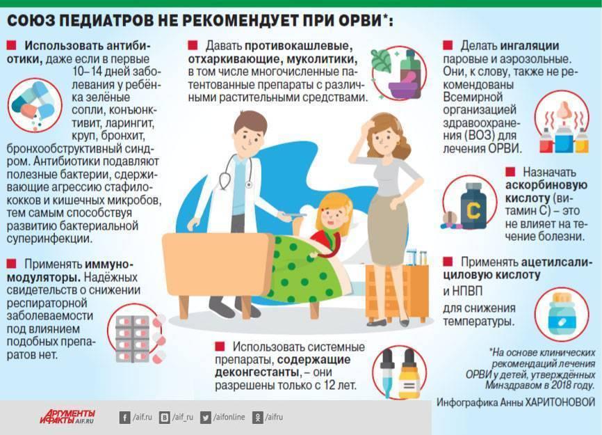 Антибиотики при кашле для детей