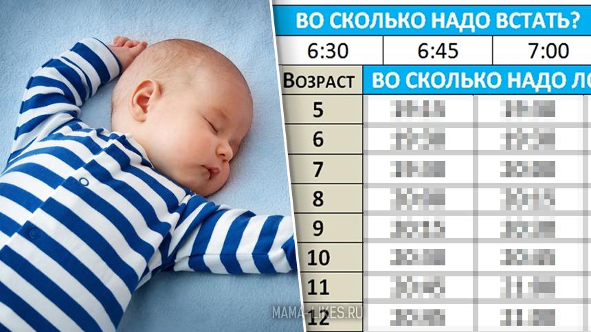 Как спать новорожденному??? - как правильно класть спать новорожденного - запись пользователя викториялюка (id1281325) в сообществе благополучная беременность в категории статьи, полезная информация - babyblog.ru