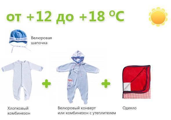 Как одевать ребенка дома? - боди с коротким рукавом - запись пользователя оксана (ksyulin) в сообществе здоровье новорожденных в категории разное - babyblog.ru