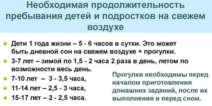 Подскажите, можно ли ребенку с температурой гулять на улице? - можно ли гулять с ребенком при температуре - запись пользователя марина (marina-86) в сообществе здоровье новорожденных в категории высокая температура - babyblog.ru