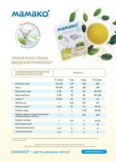 Прикорм из банана: польза и когда начинать