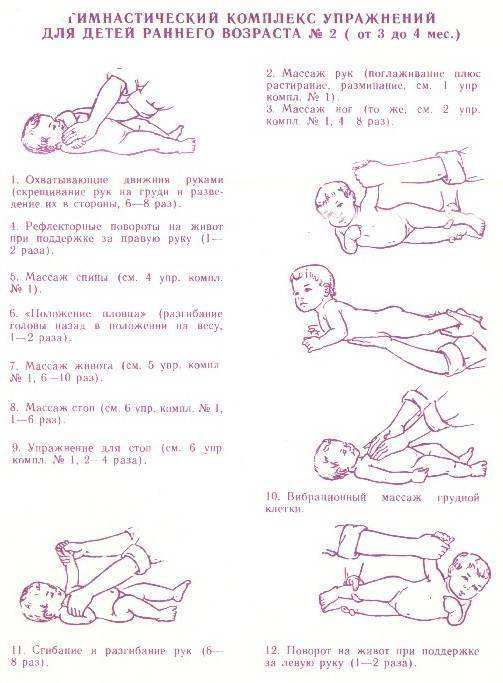 Развитие 8-месячных детей: развивающие игры и занятия в 8 месяцев, массаж и гимнастика