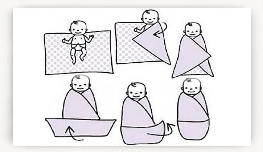 Нужно ли пеленать младенца, техники и способы