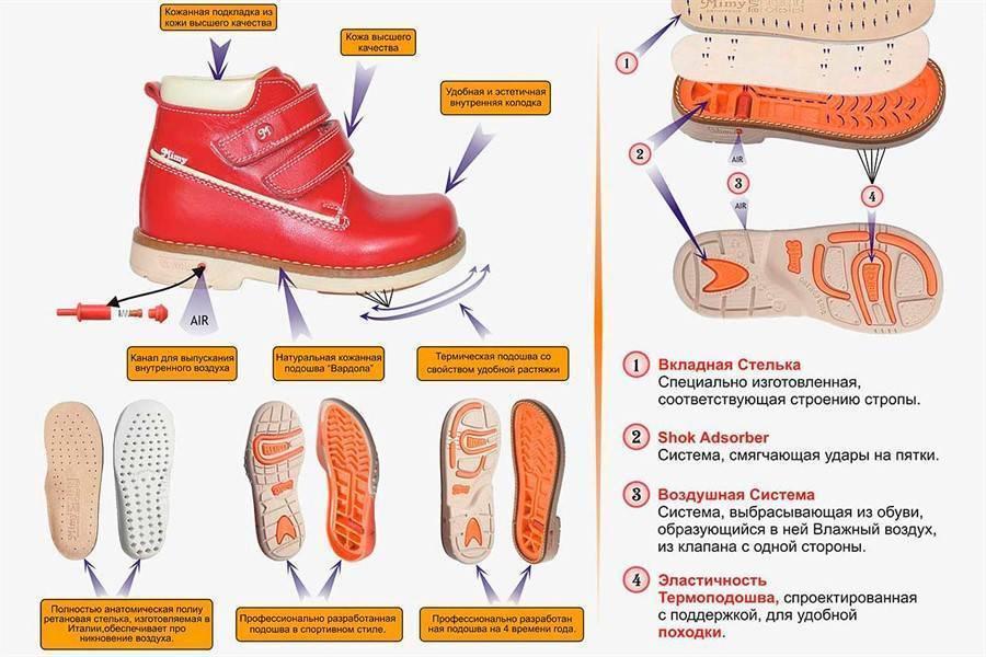 Как выбрать для малыша правильную зимнюю обувь., как выбрать обувь ребенку до года   зимняя обувь для детей   метки: широкий, ножка, рассчитать, детский, размер