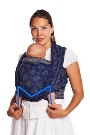 Какая одежда для новорожденных идеальна для слинга и дома?