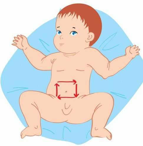 Как правильно делать массаж животика при запоре у новорожденного и грудничка